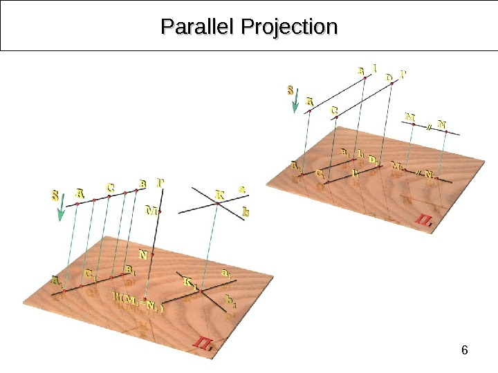 6 Parallel Projection