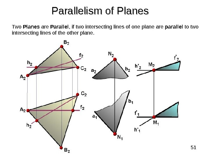 51 Two Planes are Parallel , if two intersecting lines of one plane are parallel to