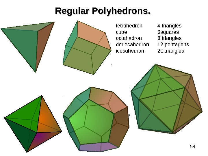 54 Regular Polyhedrons. .  tetrahedron 4 triangles cube  6 squares octahedron 8 triangles dodecahedron