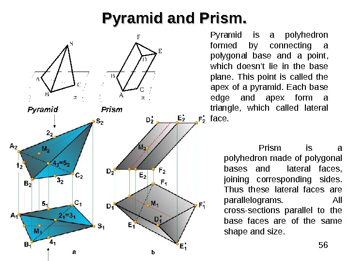 56 Pyramid and Prism. Pyramid is a polyhedron formed by connecting a polygonal base and a