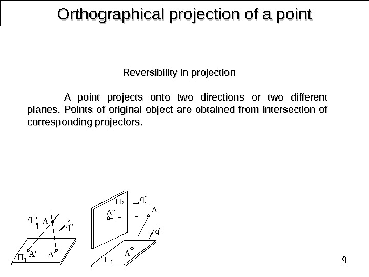 9 Orthographical projection of a point  Reversibility in projection A point projects onto two directions