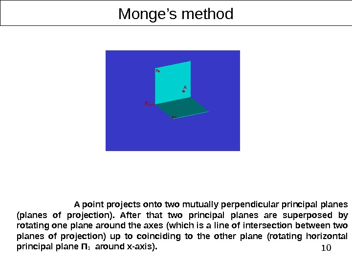 10 Monge's method A point projects onto two mutually perpendicular principal planes (planes of projection).