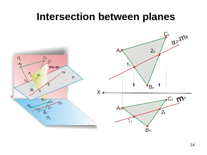 14 Intersection between planes