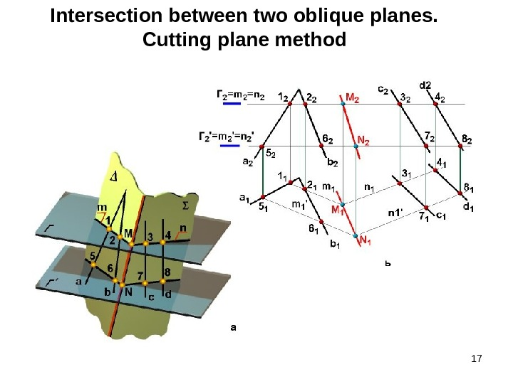 17 Intersection between two oblique planes. Cutting plane method