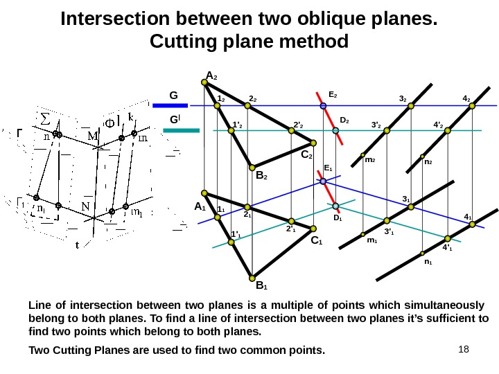18 Intersection between two oblique planes. Cutting plane method Line of intersection between two planes is