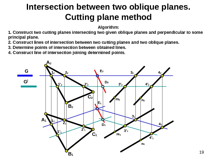 19 Intersection between two oblique planes. Cutting plane method G G | A 2 B 2