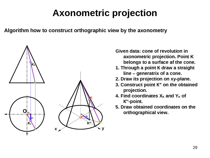 29 Axonometric projection Algorithm how to construct orthographic view by the axonometry Given data :
