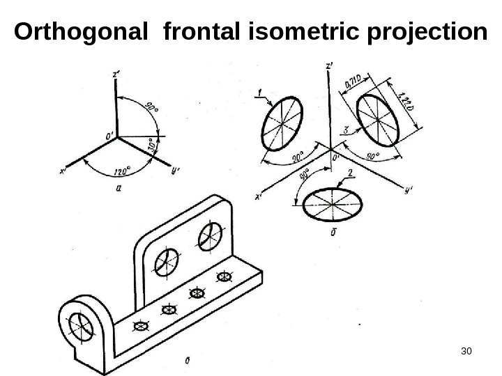 30 Orthogonal  frontal isometric projection