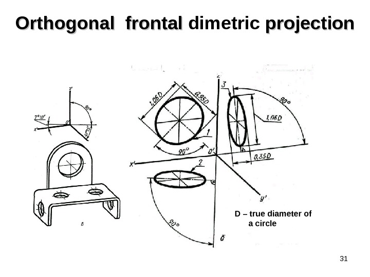 31 Orthogonal frontal dimetric projection D – true diameter of a circle