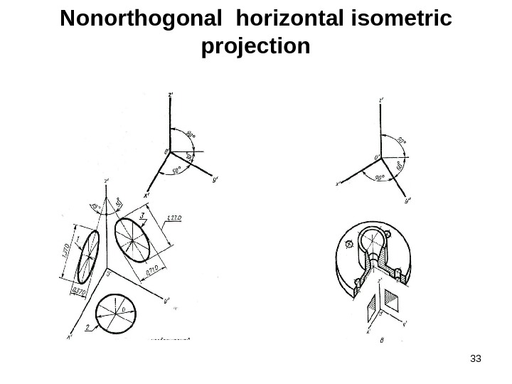 33 Nonorthogonal  horizontal isometric projection