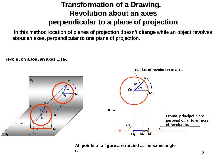 6 Transformation of a Drawing.  Revolution about an axes perpendicular to a plane of projection