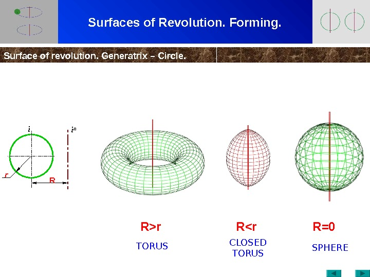 Surfaces of Revolution. Forming. Surface of revolution. Generatrix – Circle. Rr  Rr  R=0 i