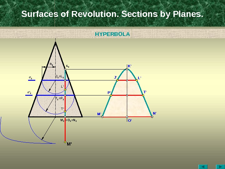 Surfaces of Revolution. Sections by Planes. O 'M 2 =N 2=O 2 M 'K 2 J