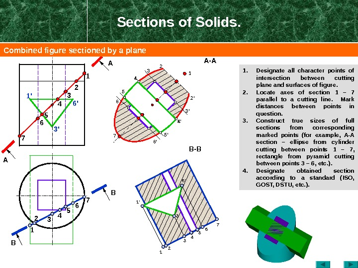 Sections of Solids. 1. Designate all character points of intersection between cutting plane and surfaces of
