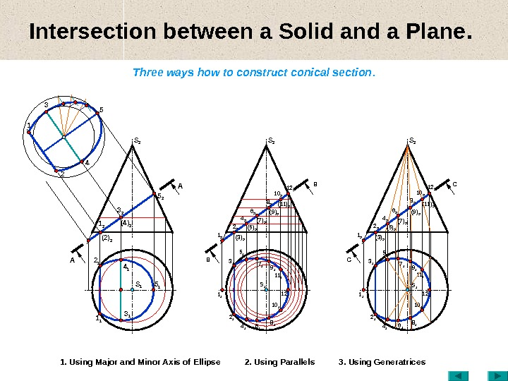 Intersection between a Solid and a Plane.  Three ways how to construct conical section.