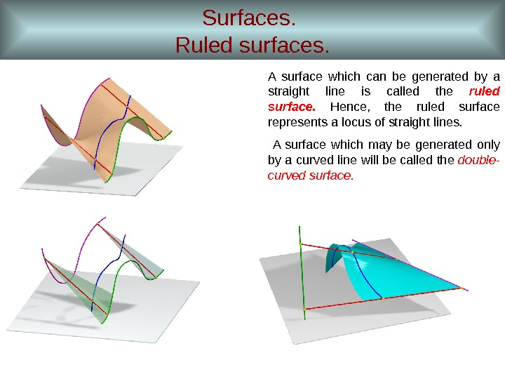 Surfaces.  Ruled surfaces. A surface which can be generated by a straight line is called
