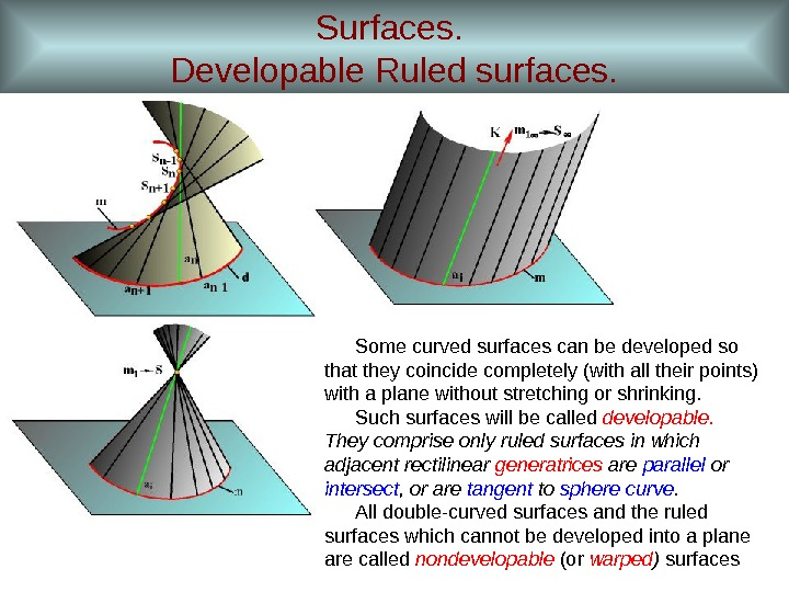 Surfaces.  Developable Ruled surfaces. Some curved surfaces can be developed so that they coincide completely
