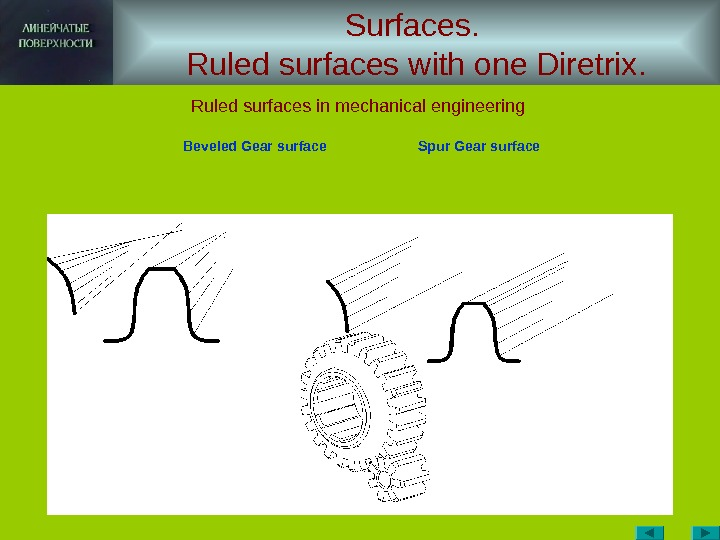 Surfaces.  Ruled surfaces with one Diretrix. Ruled surfaces in mechanical engineering Beveled Gear surface