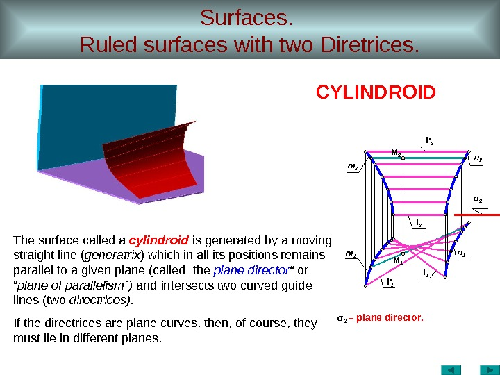 Surfaces.  Ruled surfaces with two Diretrices. σ 2  – plane director. l 1 l