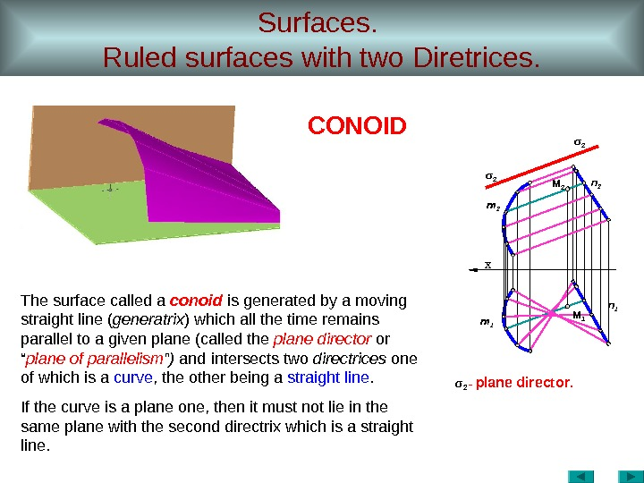 Surfaces.  Ruled surfaces with two Diretrices. σ 2  - plane director. х m 2
