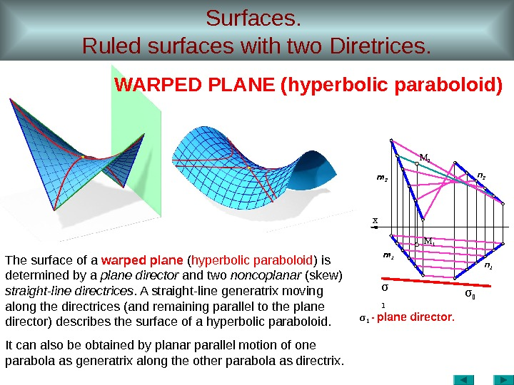 Surfaces.  Ruled surfaces with two Diretrices. σ 1  -  plane director. σ х