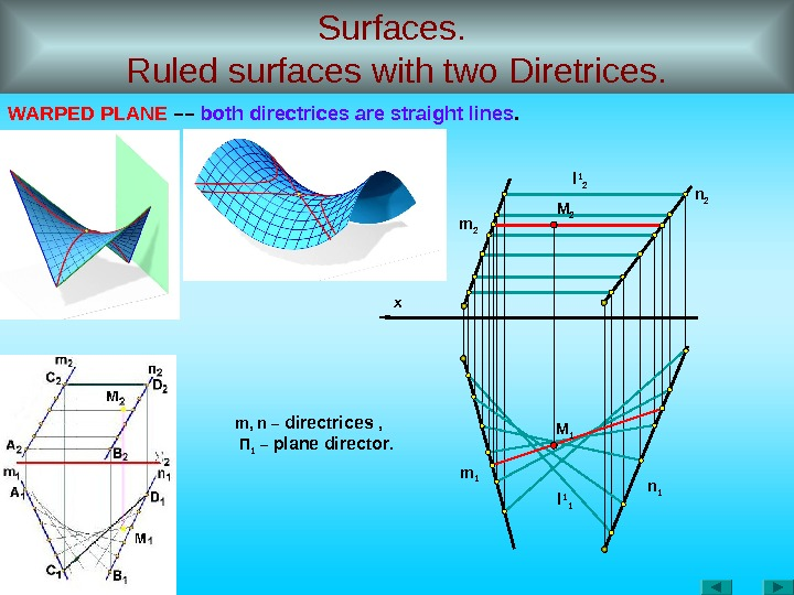 Surfaces.  Ruled surfaces with two Diretrices. WARPED PLANE –– both directrices are straight lines.