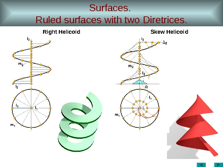 Surfaces.  Ruled surfaces with two Diretrices. Right Helicoid  Skew  Helicoid