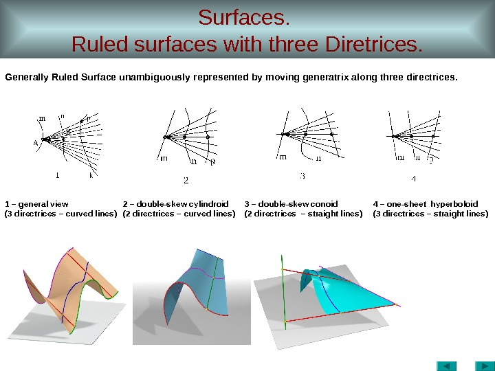 Surfaces.  Ruled surfaces with three Diretrices. 1 – general view (3 directrices – curved lines