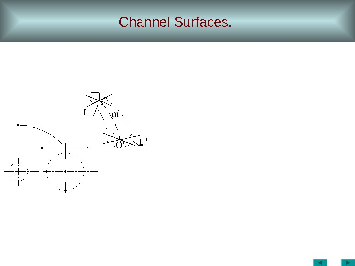 Channel Surfaces.