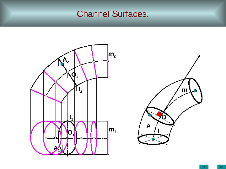 Channel Surfaces. A 1 A m 1 O 1 lm 2 l 1 O 2 A