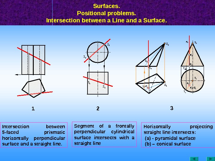 Surfaces.  Positional problems.  Intersection between a Line and a Surface.  1 1 1