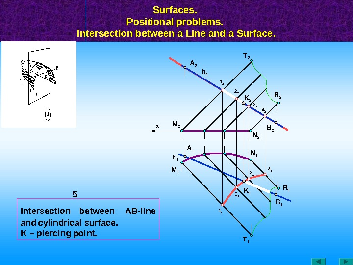 Surfaces.  Positional problems.  Intersection between a Line and a Surface. M 1 M 2