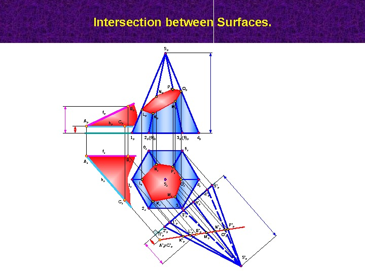 Intersection between Surfaces. B 2 A 2 C 1 B 1 A 1 1 1 2