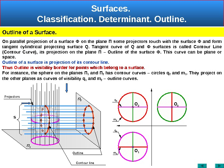 Surfaces.  Classification.  Determinant.  Outline of a Surface.  П 2 S  Contour