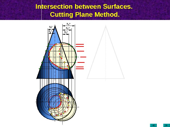 Intersection between Surfaces.  Cutting Plane Method. R C 1 R C 2 R К 1