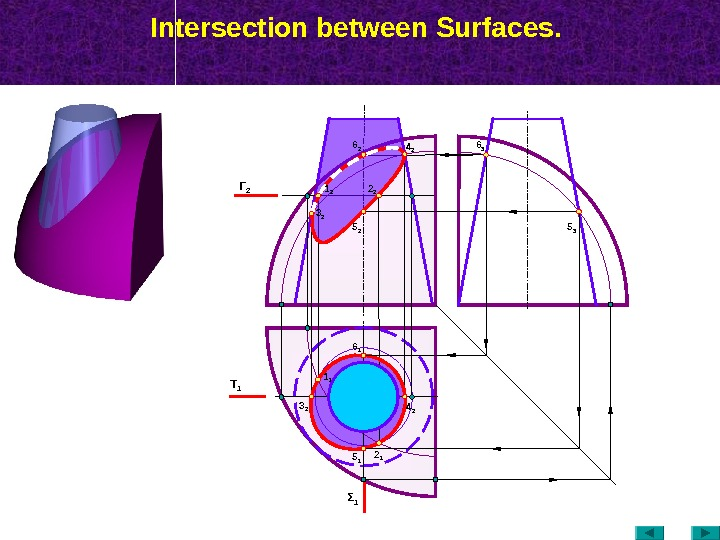 Intersection between Surfaces.  Τ 1 Γ 2 2 11 1 4 23 2 Σ 15