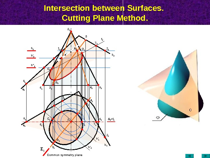 Intersection between Surfaces.  Cutting Plane Method. а 16 1 8 1 4 14 2 9