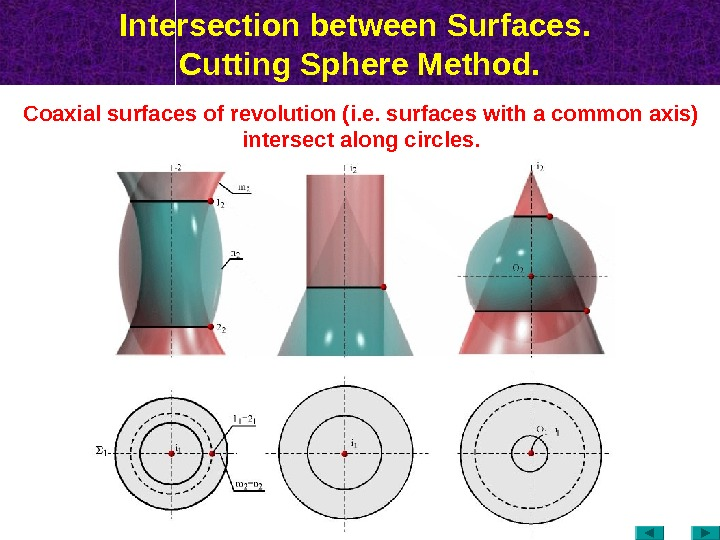 Intersection between Surfaces.  Cutting Sphere Method. Coaxial surfaces of revolution (i. e. surfaces with a