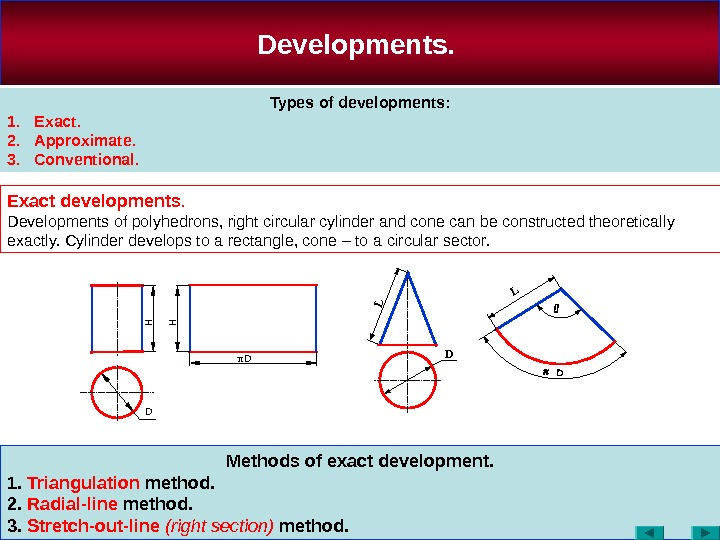 Methods of exact development. 1.  Triangulation method.  2.  Radial-line  method.  3.
