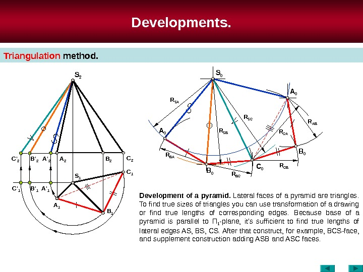 Developments. Triangulation method.  Development of a pyramid.  Lateral faces of a pyramid are triangles.