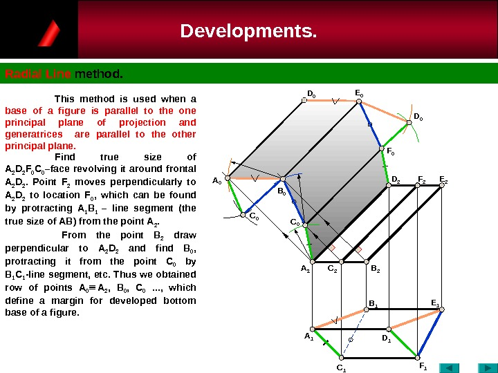 Developments. Radial Line method.  C 0 A 1 A 2 C 0 A 0 B