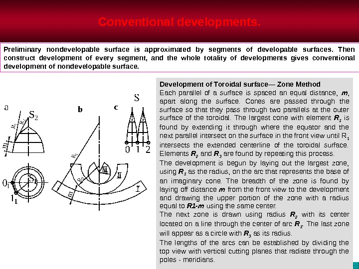 Conventional developments. Development of Toroidal surface— Zone Method Each parallel of a surface is spaced an