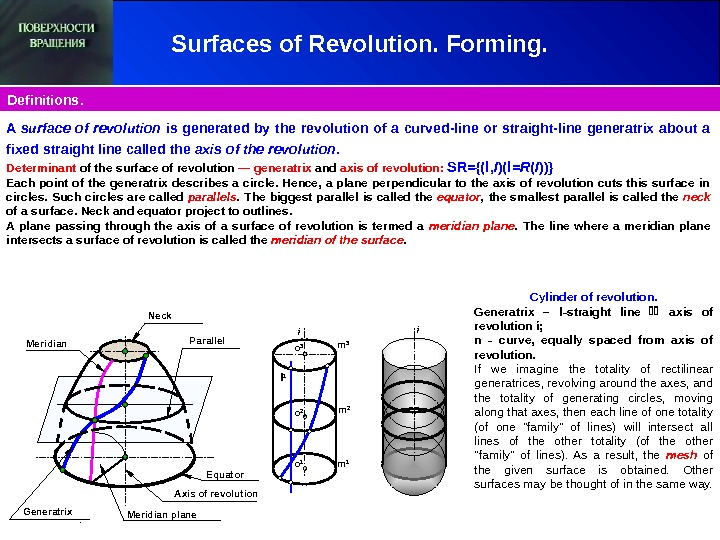Surfaces of Revolution. Forming. Definitions.  Parallel Meridian Generatrix Neck Axis of revolution l 1 i