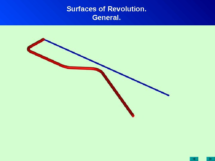 Surfaces of Revolution.  General.