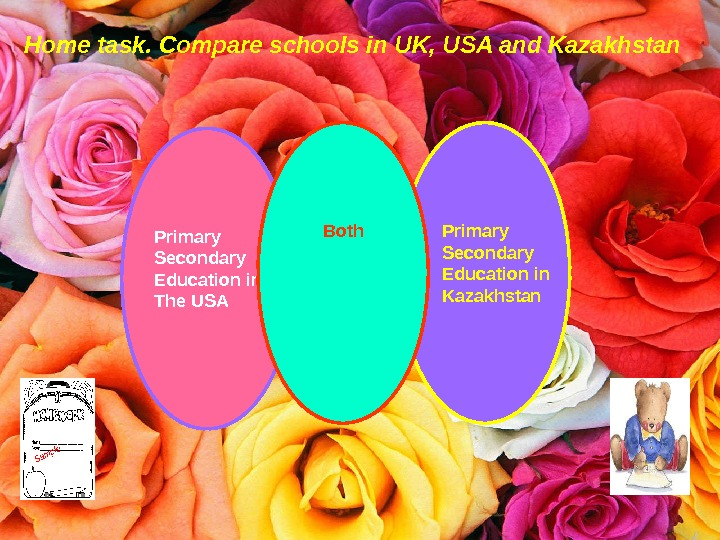 Home task. Compare schools in UK, USA and Kazakhstan Primary Secondary Education in The USA Primary
