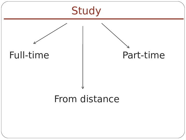 Study Full-time Part-time From distance
