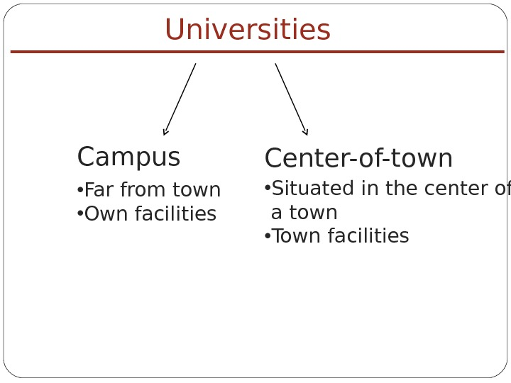 Universities Campus Center-of-town • Far from town • Own facilities • Situated in the center of
