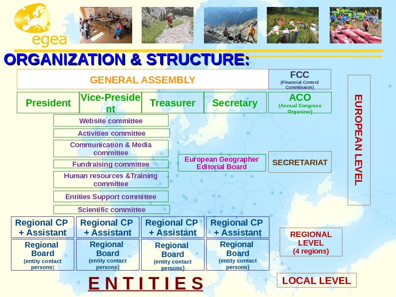 GENERAL ASSEMBLY FCC (Financial Control Commission)ORGANIZATION & STRUCTURE: President Vice-Preside nt Treasurer Secretary ACO (Annual Congress