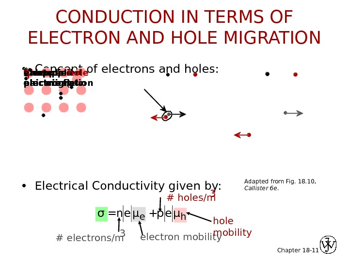 Chapter 18 - •  Electrical Conductivity given by:  σ=neμe+peμh 11# electrons/m 3 electron