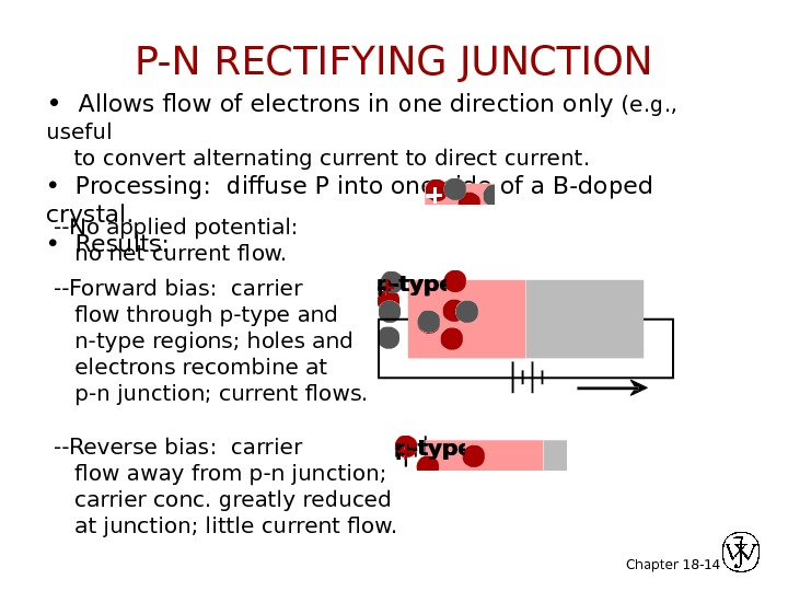 Chapter 18 - 14 •  Allows flow of electrons in one direction only (e.